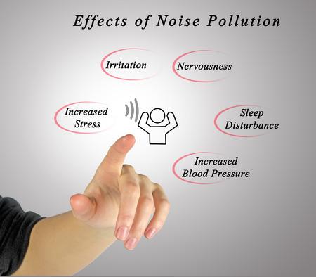 contaminacion acustica: Efectos de la Contaminaci�n Ac�stica Foto de archivo