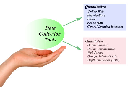 data collection: Quantitative and Qualitative Data Collection Tools