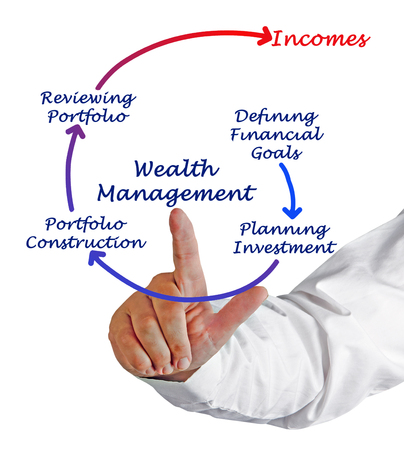 financial diversification: Process of Wealth Management Stock Photo