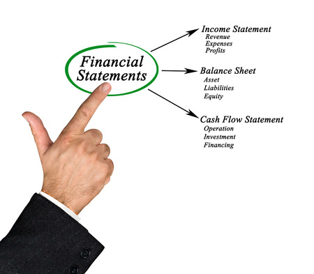 statements: Diagram of Financial Statements Stock Photo