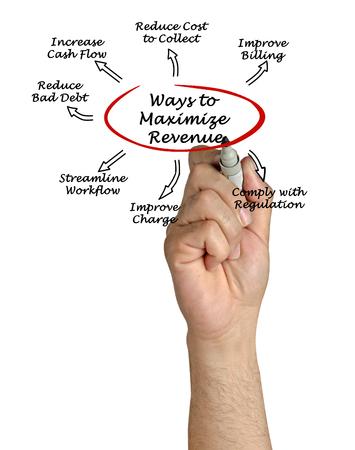 maximize: Maximize Your Revenue Cycle Stock Photo