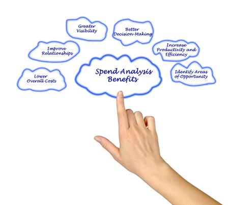 spend: Spend Analysis - Benefits Stock Photo