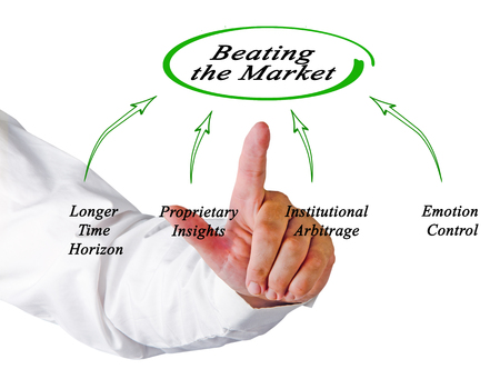 insights: Beating the Market