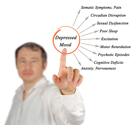 retardation: Consequences of Depressed Mood