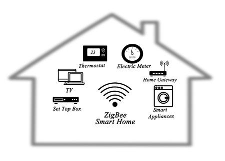 meter box: ZigBee Smart Home Stock Photo