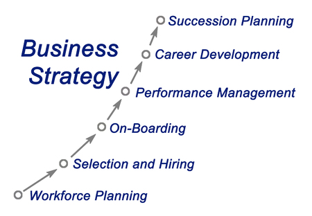 succession planning: Business Strategy