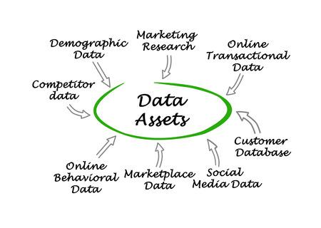 transactional: Data Assets