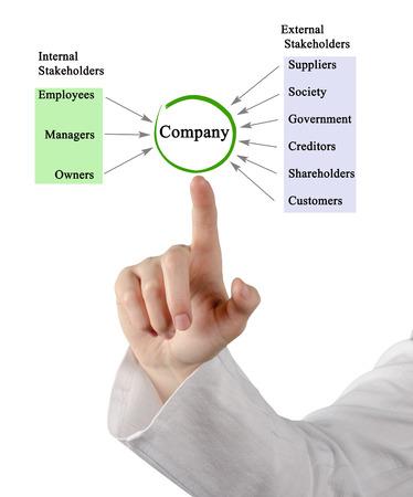 creditors: Company stakeholders Stock Photo