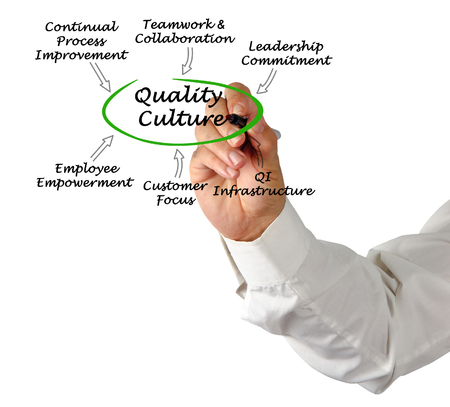 culture: Quality Culture Stock Photo