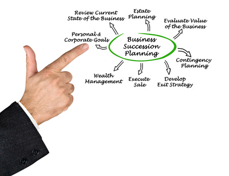 succession planning: Business Succession Planning Stock Photo