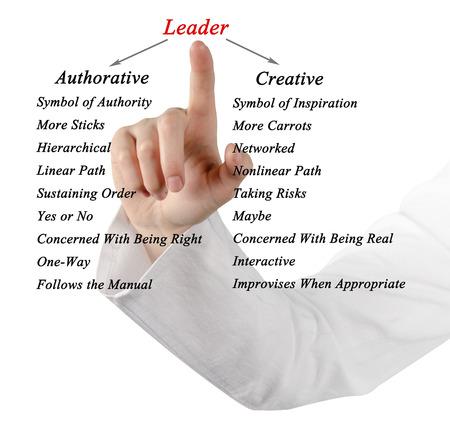 authoritative: Authoritative and Creative Leaders Stock Photo