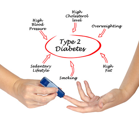 Type 2 diabetes Reklamní fotografie
