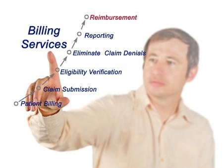billing: Billing service