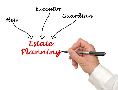 heir: Diagram of Estate Planning