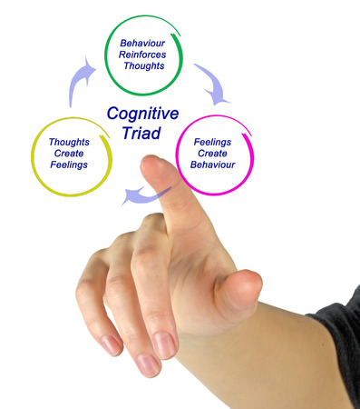 cognitive: Cognitive Triad Stock Photo