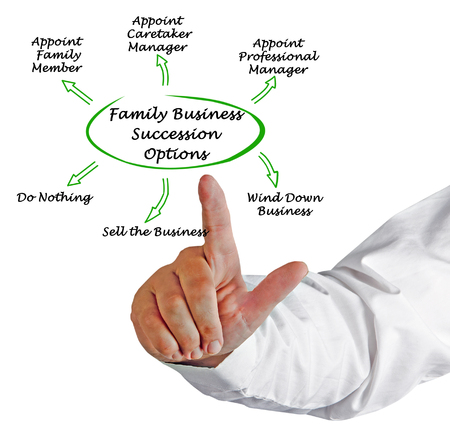 Opciones de la sucesión de empresas familiares