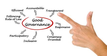 participatory: Good Governance
