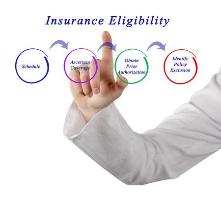 eligibility: Insurance Eligibility Stock Photo