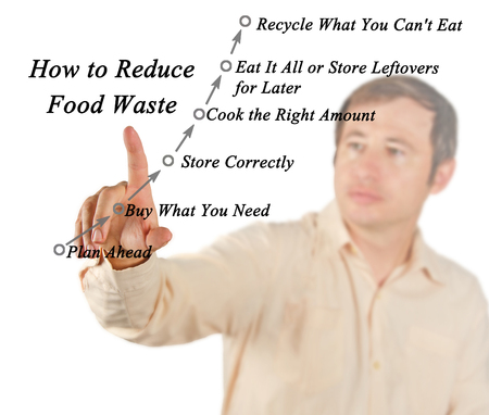 reduce waste: How to Reduce Food Waste