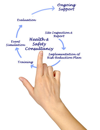 consultancy: Health & Safety consultancy