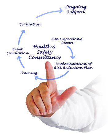 consultancy: Health &Safety Consultancy