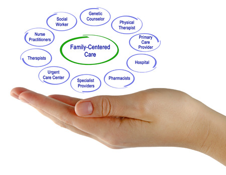 health care provider: Family-Centered Health Care