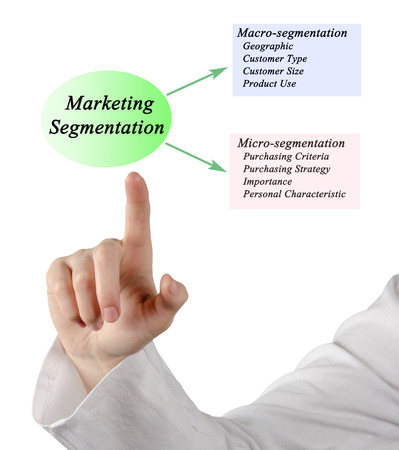 segmentation: Marketing Segmentation Stock Photo