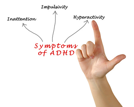 inattention: Symptoms of ADHD