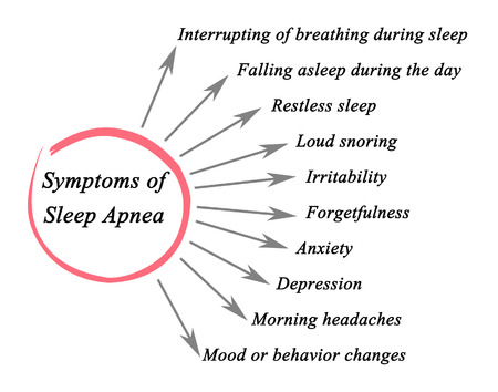 Symptoms of Sleep Apnea Stock Photo