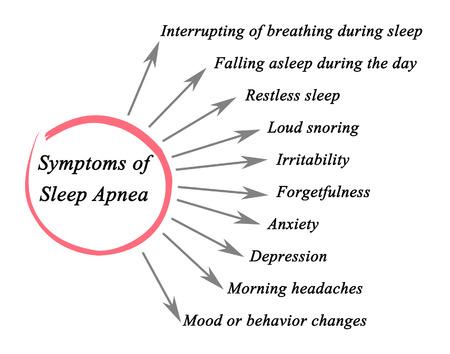 apnea: Symptoms of Sleep Apnea Stock Photo