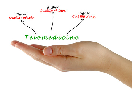 Telemedicine Imagens