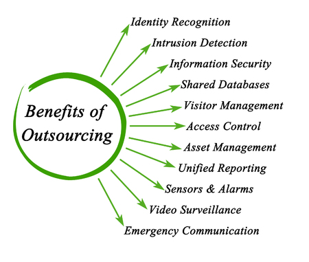 efficacy: Benefits of Outsourcing