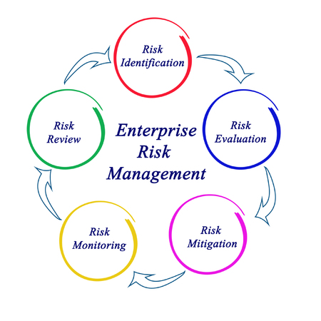 Enterprise Risk Management 免版税图像 - 70181737