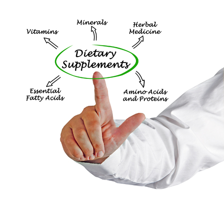 dietary: Dietary Supplements