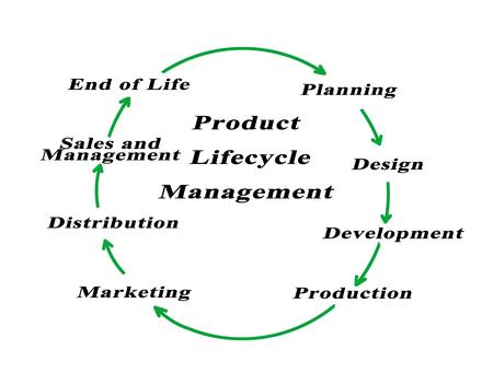ciclo de vida: Gestión del ciclo de vida del producto Foto de archivo