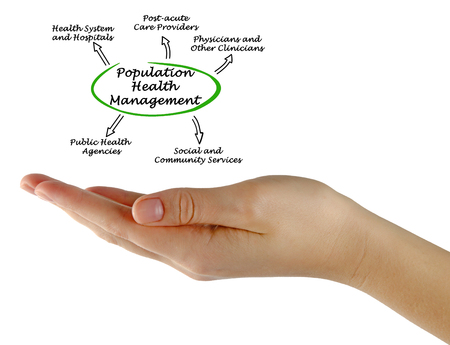 onsite: Population Health Management