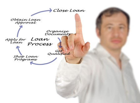 An Overview of the Loan Process photo