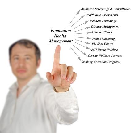 Population Health Management Platform photo