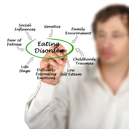 Eating Disorder photo
