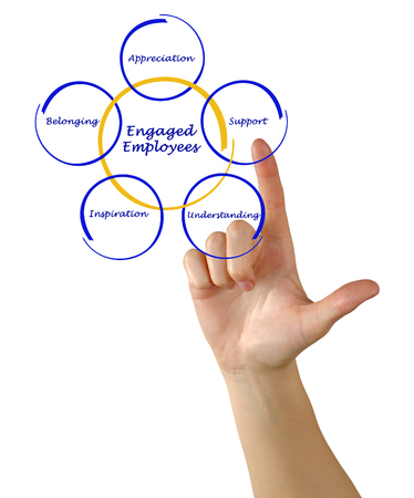 Engaged Employee Stock Photo