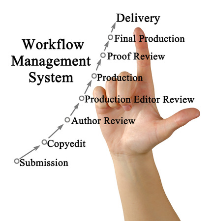 Workflow Management System Stock Photo