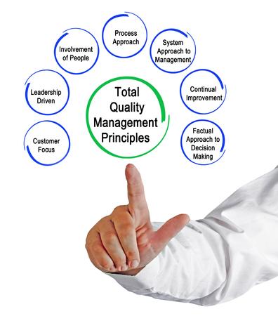 合計品質マネジメントの原則 写真素材