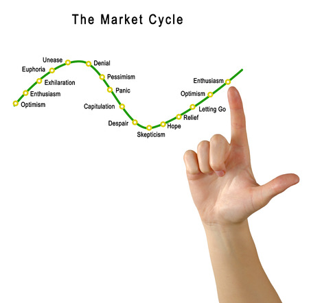 unease: The Market Cycle