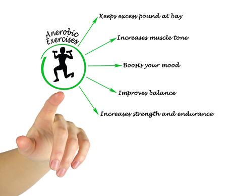 Anaerobic Exercise Stock Photo