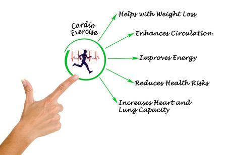 enhances: Cardio Exercise Stock Photo