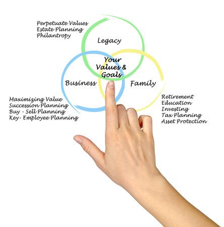 Présenter vos valeurs et vos objectifs Banque d'images - 89196680