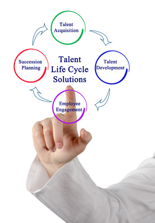 presenting Talent Life Cycle Solutions Stock Photo