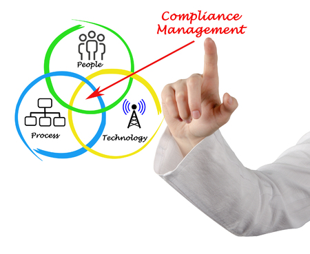 Compliance Management Stock Photo