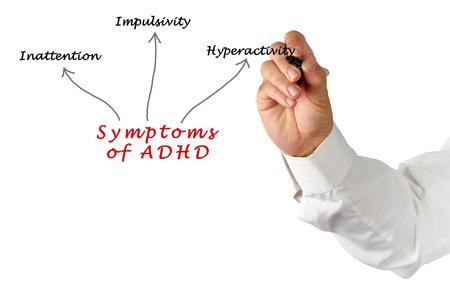 Symptoms of ADHD Stockfoto