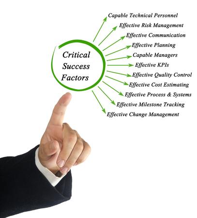 Critical Success Factors Stock Photo